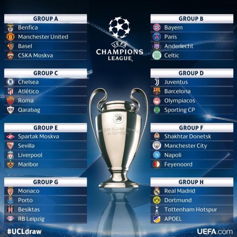 Totti e il sorteggio: sorriso per Juve-Barça e quando esce Benfica
