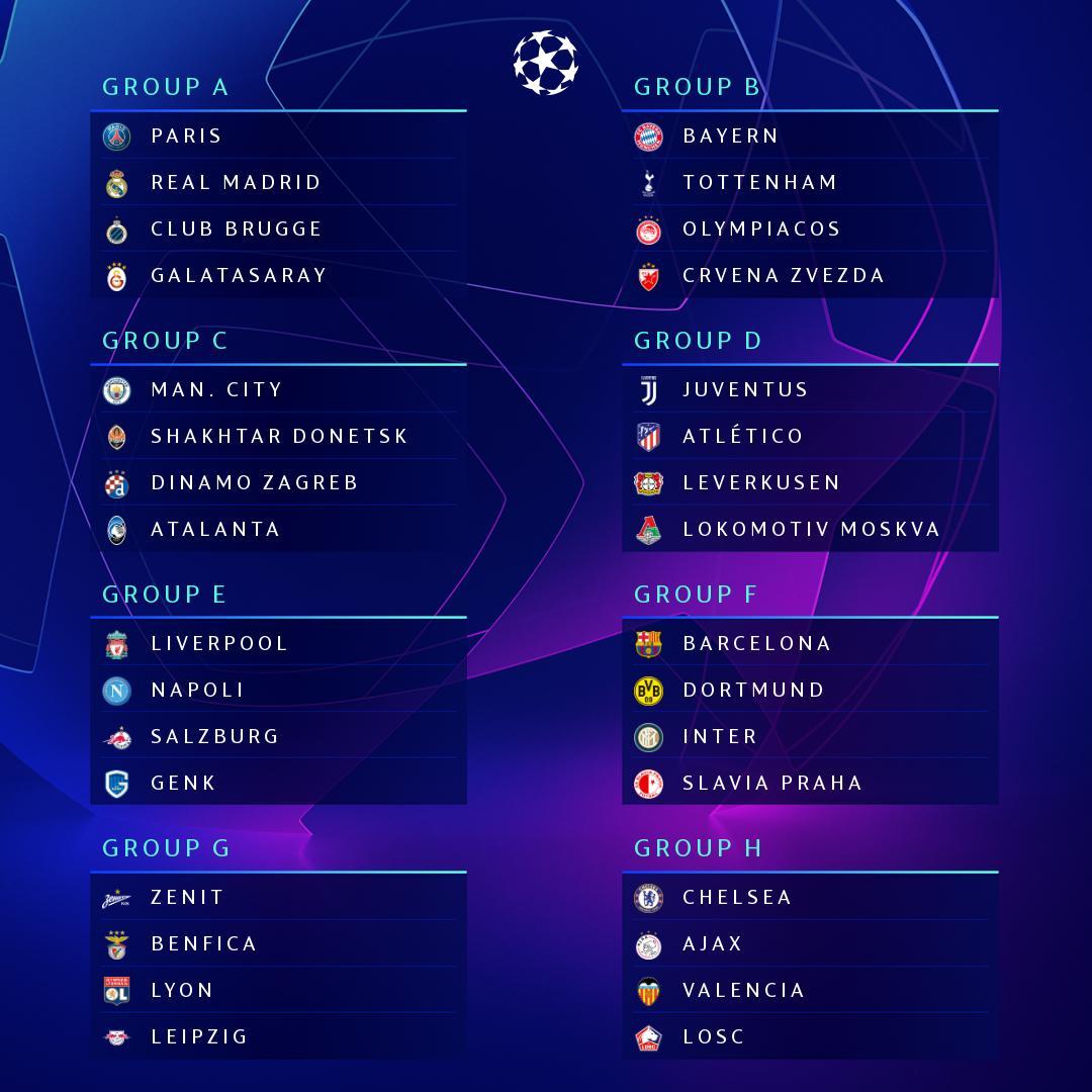 tutti i gironi della champions league il foglio tutti i gironi della champions league