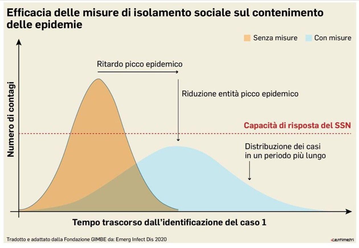 Image result for lati positivi coronavirus